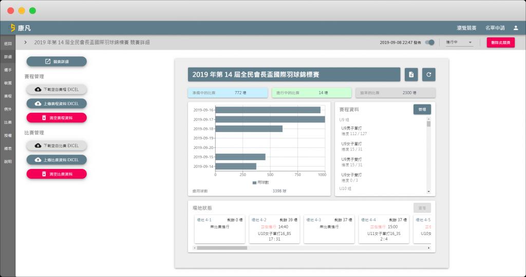 康凡賽務系統-WEB-後台管理畫面
